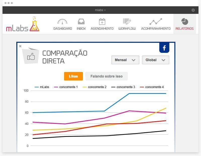 Interface da mLabs de comparação com concorrentes
