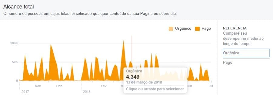 facebook insights alcance total