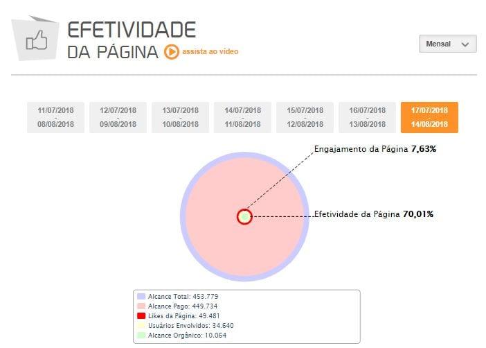 elatorio-facebook-efetividade-da-pagina-mlabs