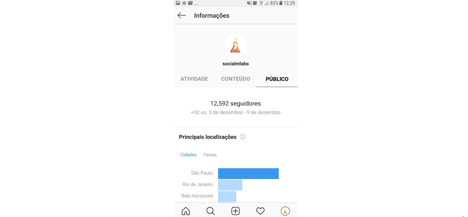 Instagram Analytics 4