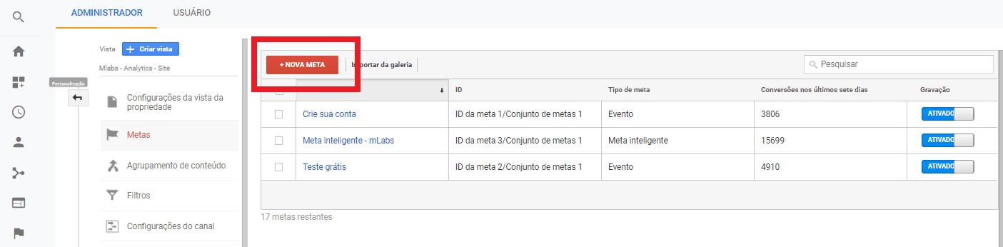 meta google analytics