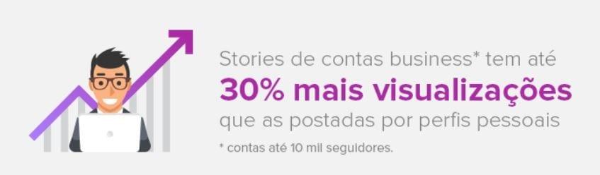 estudo mlabs visualizações instagram stories