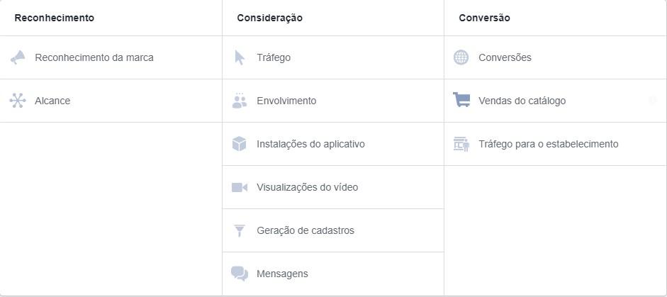 Facebook Ads: imagem da tela de objetivos do Gerenciador de Anúncios do Facebook