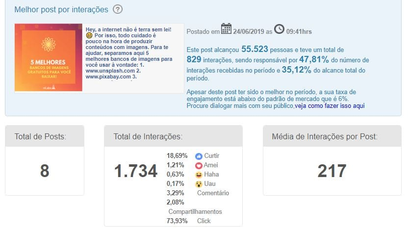 alcance-organico-no-facebook-mlabs2