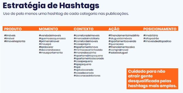 como usar hashtag no instagram: imagem indicando os grupos de hashtags por categoria de publicações