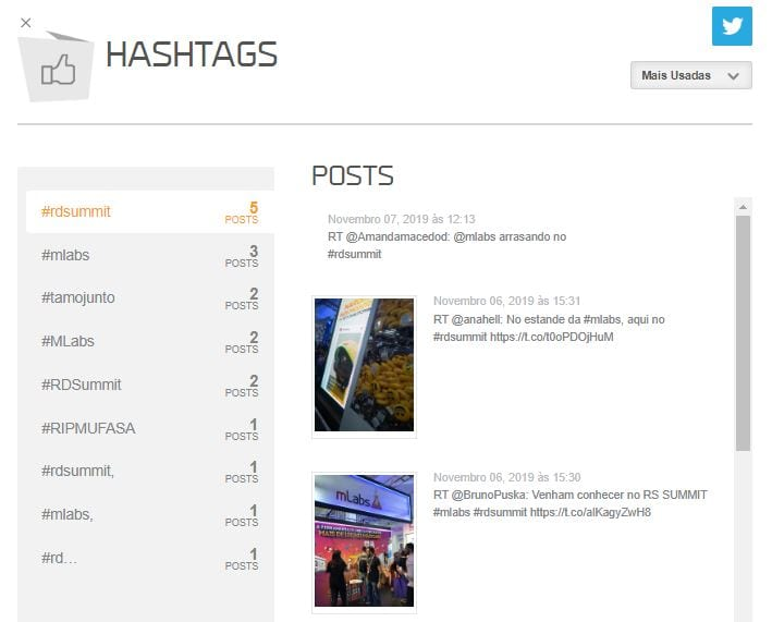 Twitter Trending Topics: Imagem do gráfico de Hashtags da mLabs