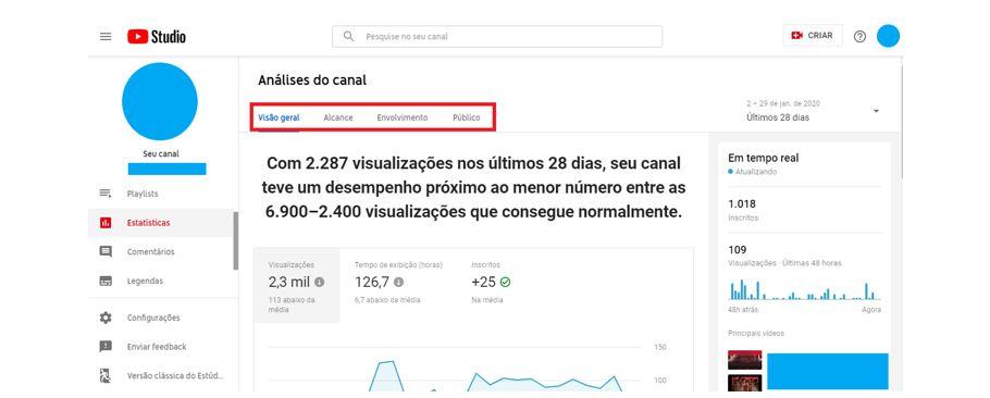 YouTube Analytics: Imagem de página principal do YouTube Analytics mostrando, em destaque, as quatro guias: Visão geral, Alcance, Envolvimento e Público.