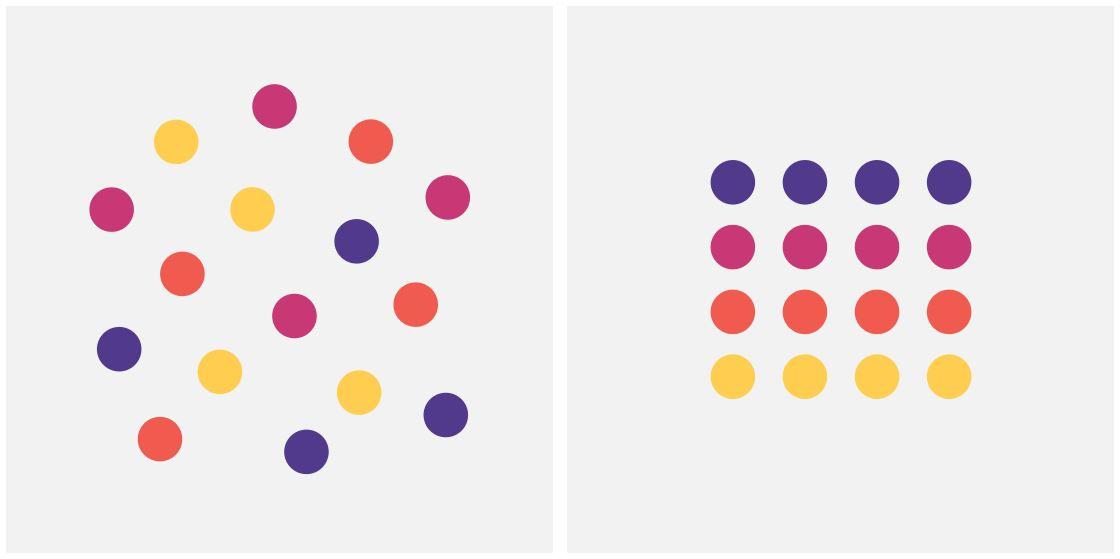 Social Media Design: imagem de dois modelos de proximidade na imagem