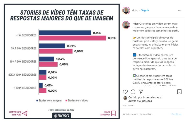 app para criar imagens para instagram: Print de um post realizado pelo Rafael Kiso no Instagram, mostrando um infográfico que ele utiliza para mostrar informações essenciais e de educação.