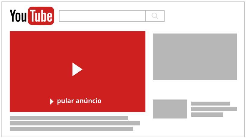 YouTube Ads: modelo de anúncio TrueView In-Stream puláveis