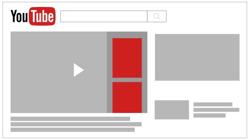 YouTube Ads: modelo de anúncio cartões patrocinados