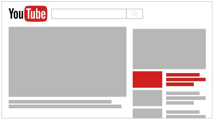 YouTube Ads: modelo de anúncio discovery página