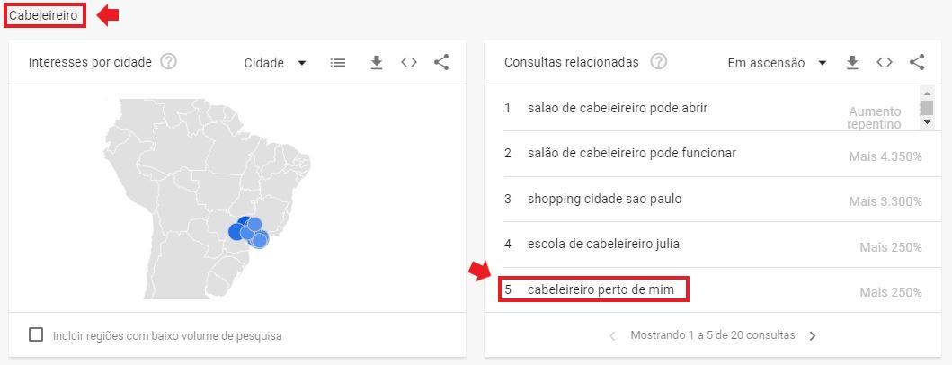 """Marketing digital para salão de beleza: do lado direito da imagem tem um mapa do Brasil indicando o estado de São Paulo, do lado esquerdo da imagem tem a lista de consultas relacionadas para o termo """"Cabeleireiro"""""""