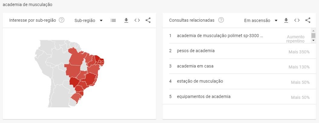 """Marketing para academia: imagem de um mapa do Brasil ao lado esquerdo e do lado direito uma lista de consultas relacionadas ao termo """"academia de musculação""""."""