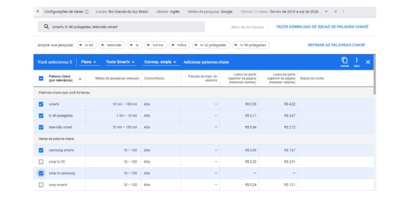 Rede de Pesquisa do Google Adwords: A plataforma mostra diversas palavras-chaves e suas métricas de rendimento para facilitar a elaboração de uma campanha.