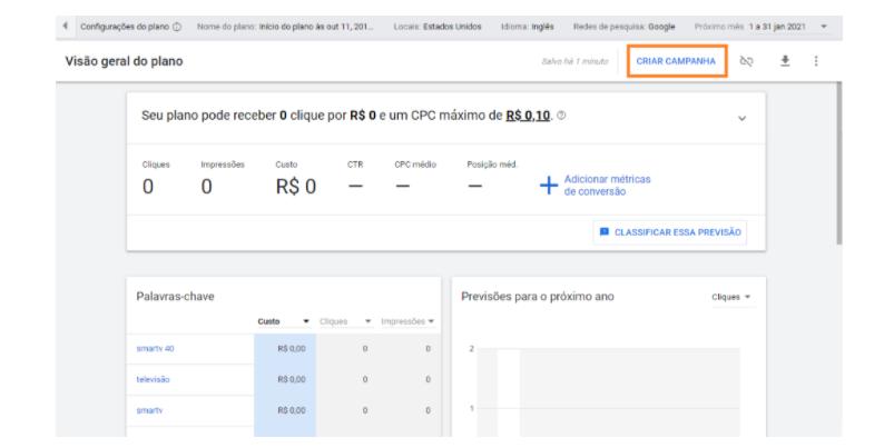 """Rede de Pesquisa do Google Adwords: a plataforma tem em seu canto superior direito uma opção de botão com a chamada """"Criar campanha""""."""