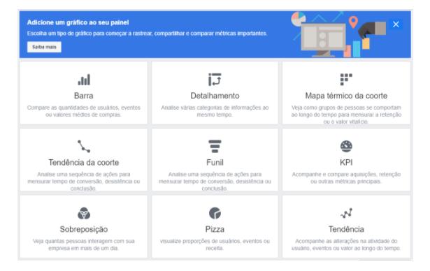Facebook Analytics: opções para adicionar um gráfico no seu perfil oferece desde barra até pizza como modelos.