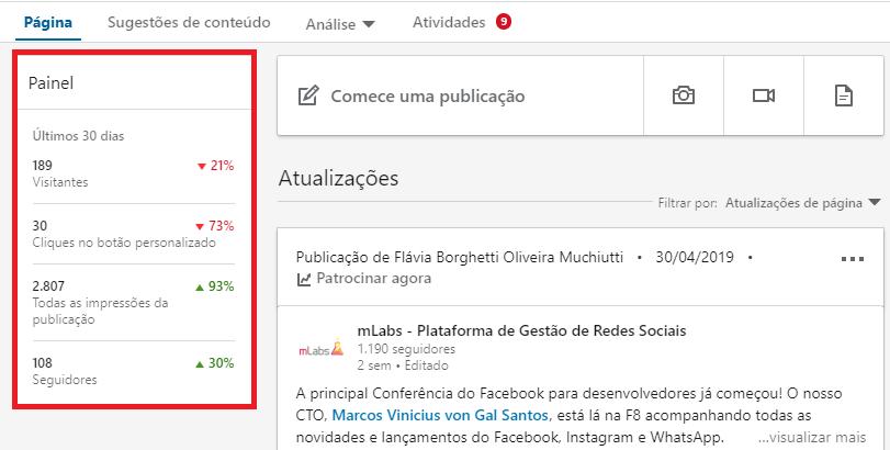 o que é linkedin: imagem da ferramenta LinkedIn Analytics