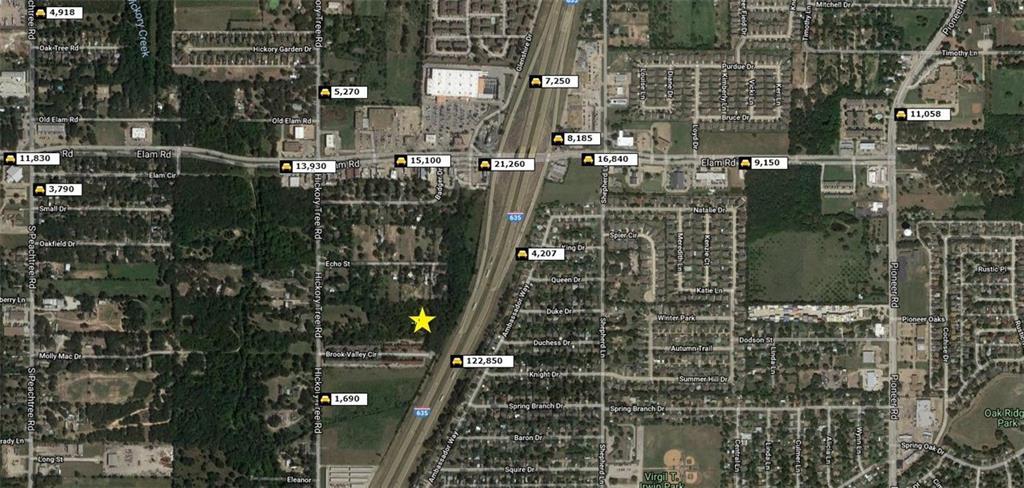 3924 Hickory Tree Road, Balch Springs, TX 75180