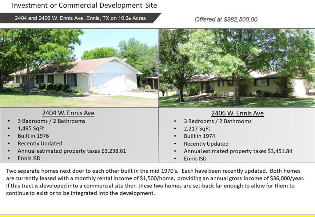 2404 W Ennis Avenue, Ennis, TX 75119