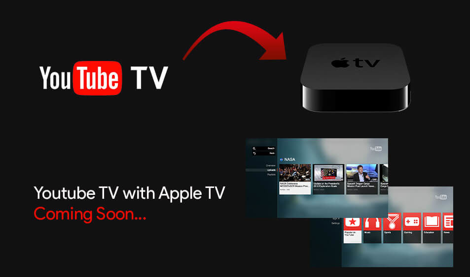 Youtube with Apple TV