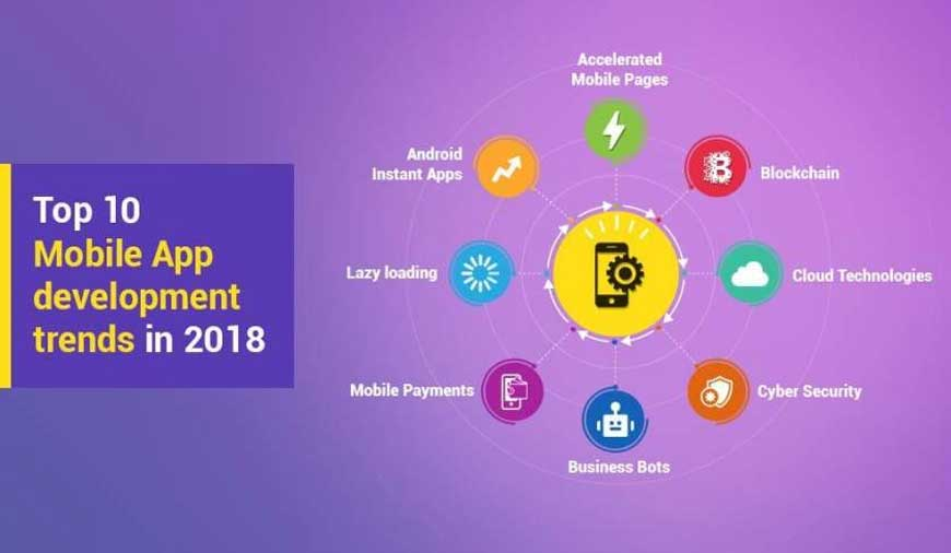 Top 10 mobile app development trends 2018 mobileappdaily - Mobel trends 2018 ...