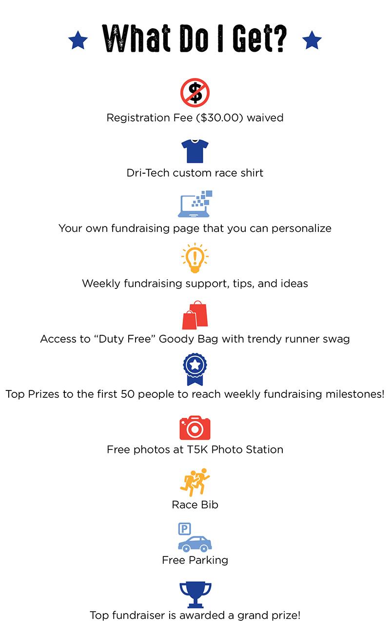 Individual Fundraising Details