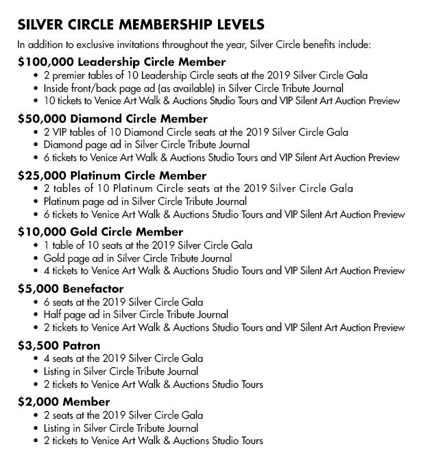 Sc18 membership levels2