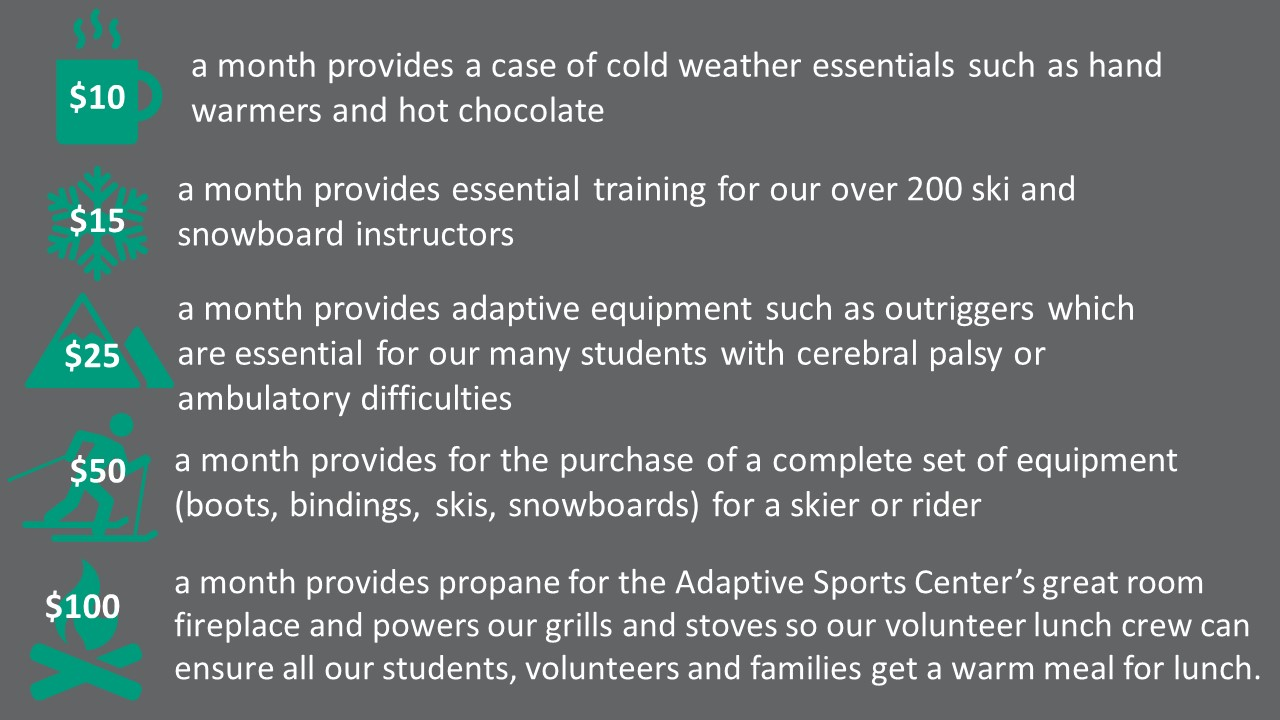 Adaptive sports impact metrics 3