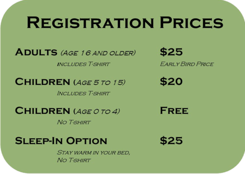Early bird registratrion prices