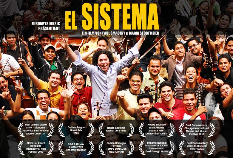 El sistema film