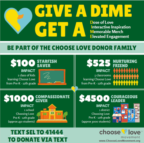Give a dime donor program 2020