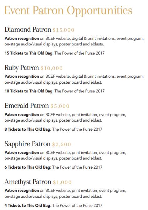 Tob_patron_levels