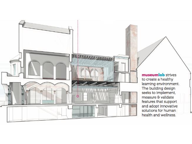 Museumlab schematics