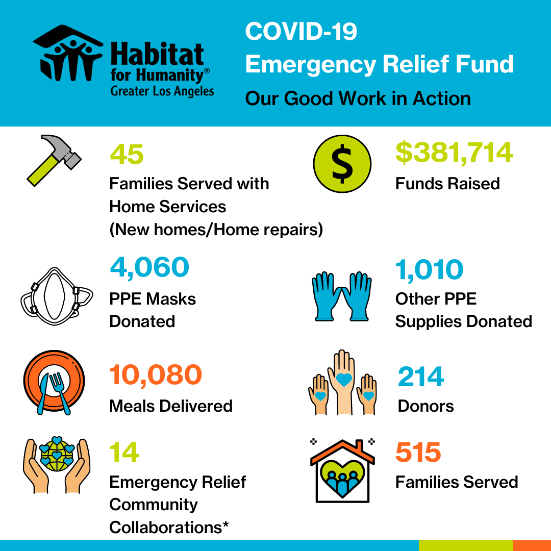 Our good work in action infographic 7 22 20