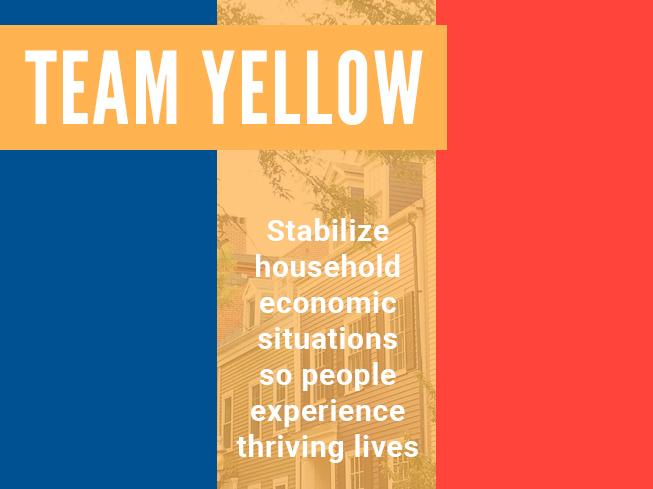 Event landing slices yellow