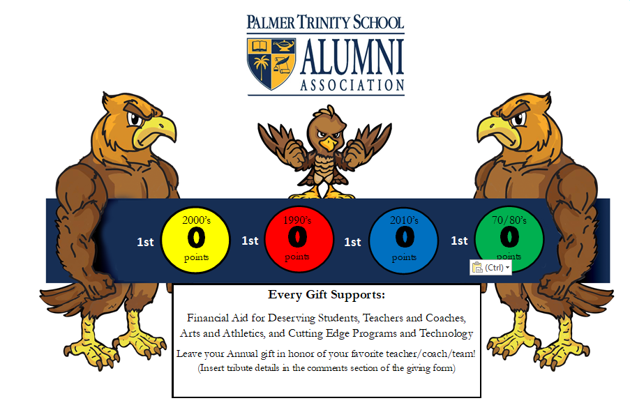 Alumni challenge   no score