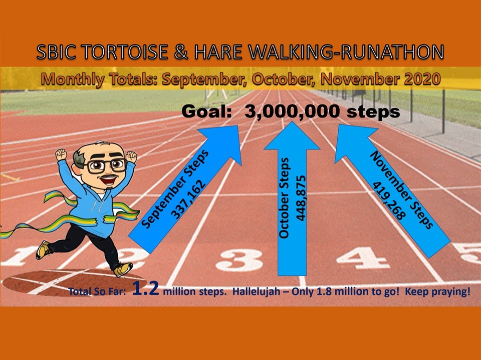 Walkin hawkins %2820201130%29
