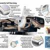RV for Sale: 2014 ELITE SUITES LEXINGTON