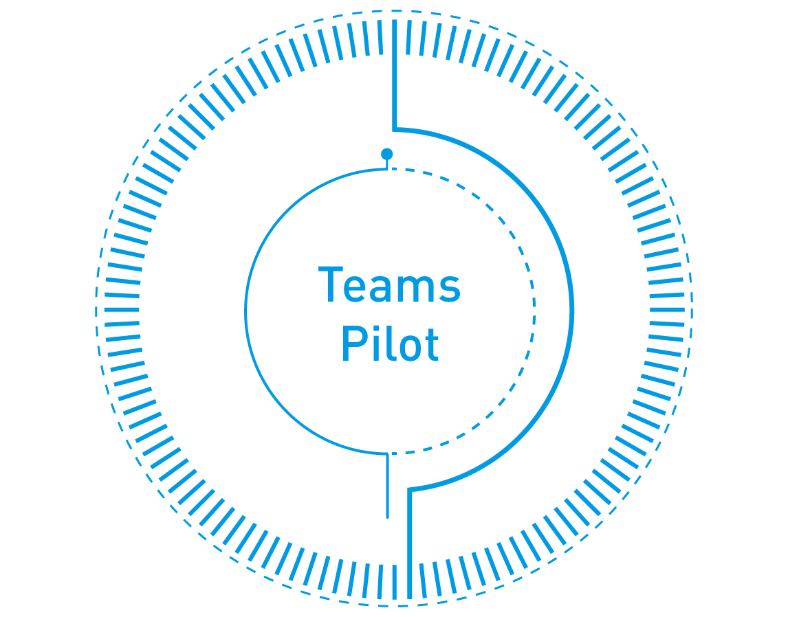 Teams Pilot Services