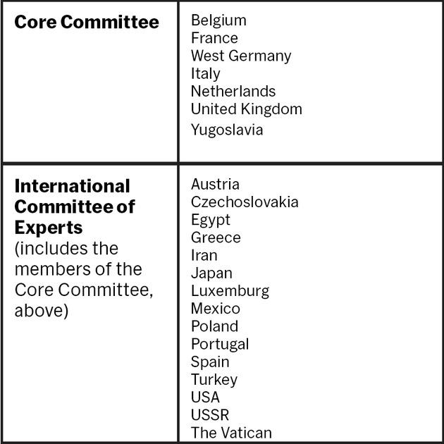 Chart2 committee