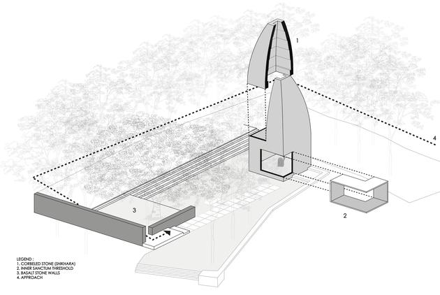 2d shiv temple axonometric