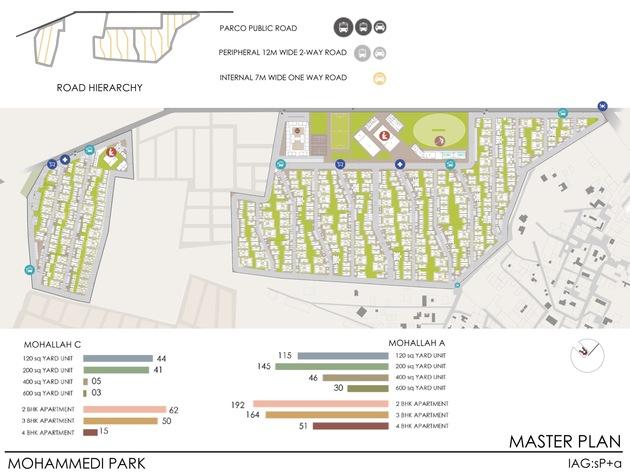 12a mohammedi park masterplan