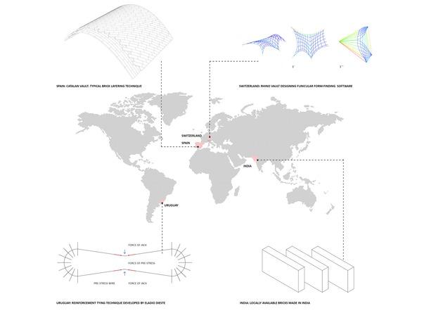 11c sharda library  catalan tile vault diagram