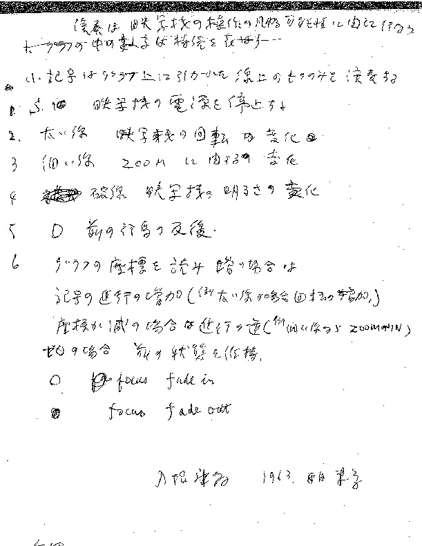 Tone dada62 instructions