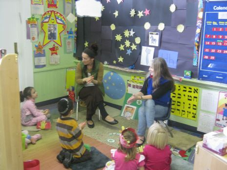 Gan Israel Preschool Preschool 770 Howes Lane Columbia Md