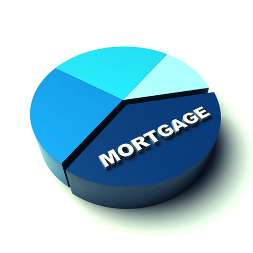 What is a Mortgage