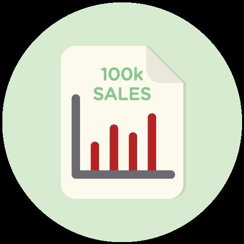 have minimum MYR 100,000 annual sales turnover
