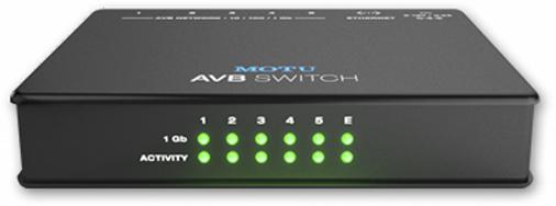 AVB Switch