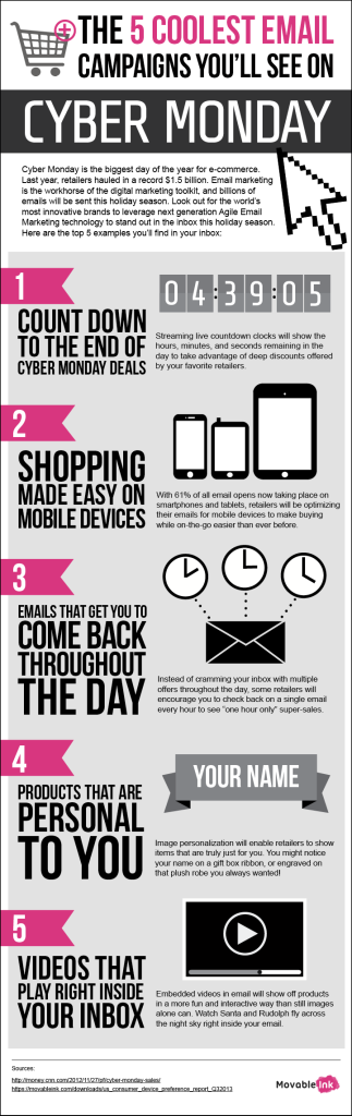 Cyber Monday email marketing infographic